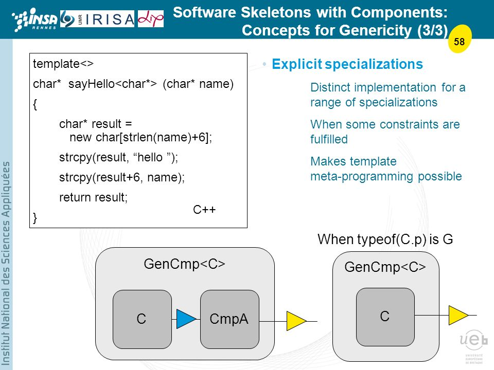 58 Software Skeletons with Components: Concepts for Genericity (3/3) Explicit specializations Distinct implementation for a range of specializations When some constraints are fulfilled Makes template meta-programming possible When typeof(C.p) is G GenCmp CCmpA GenCmp C template<> char* sayHello (char* name) { char* result = new char[strlen(name)+6]; strcpy(result, hello ); strcpy(result+6, name); return result; } C++