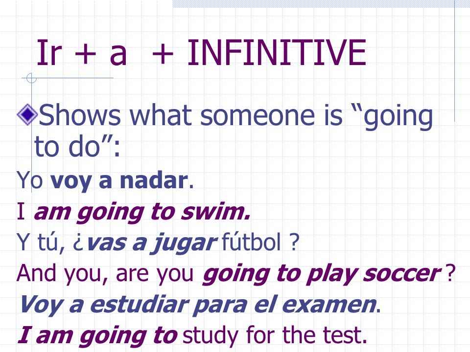 We also use a form of Ir+ a with an infinitive to tell what someone is going to do.