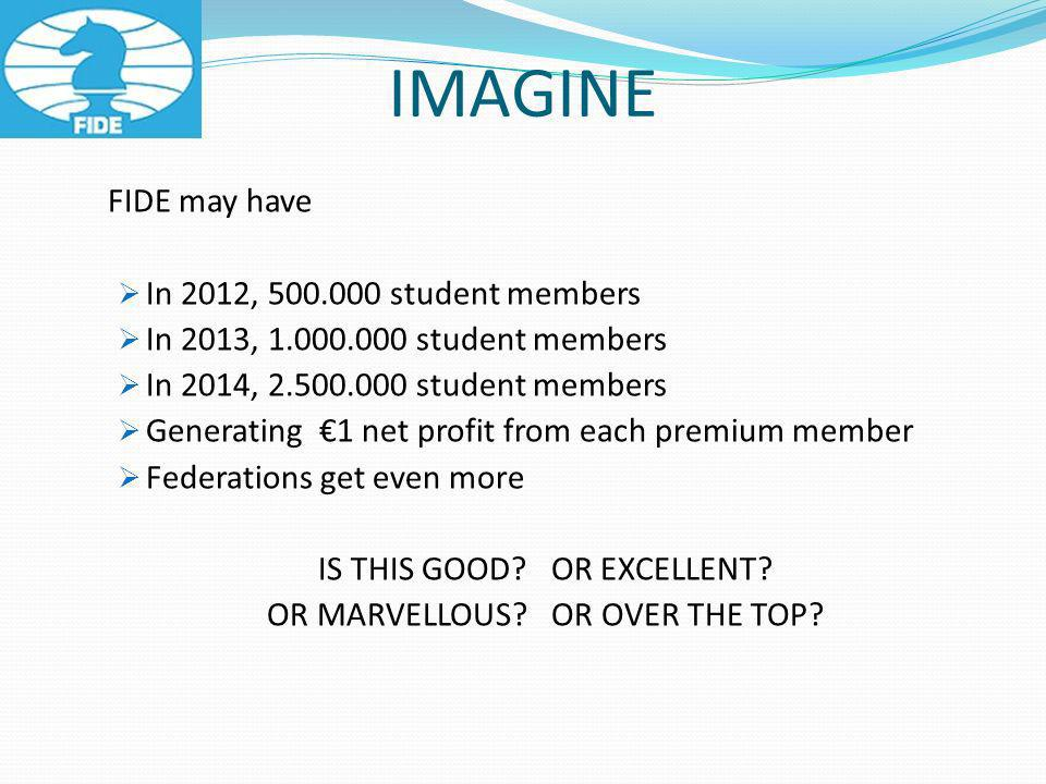 IMAGINE FIDE may have In 2012, student members In 2013, student members In 2014, student members Generating 1 net profit from each premium member Federations get even more IS THIS GOOD.