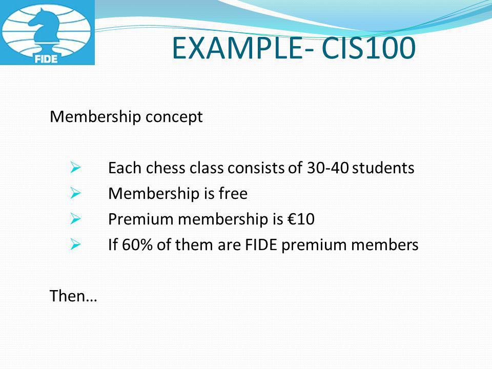 EXAMPLE- CIS100 Membership concept Each chess class consists of students Membership is free Premium membership is 10 If 60% of them are FIDE premium members Then…