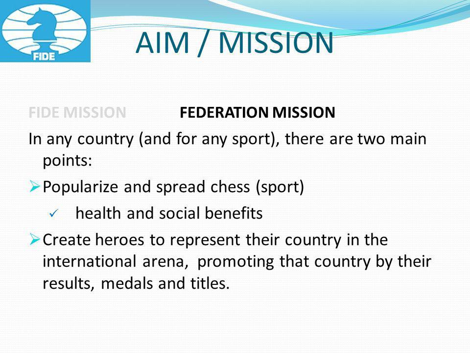 FIDE MISSION FEDERATION MISSION In any country (and for any sport), there are two main points: Popularize and spread chess (sport) health and social benefits Create heroes to represent their country in the international arena, promoting that country by their results, medals and titles.