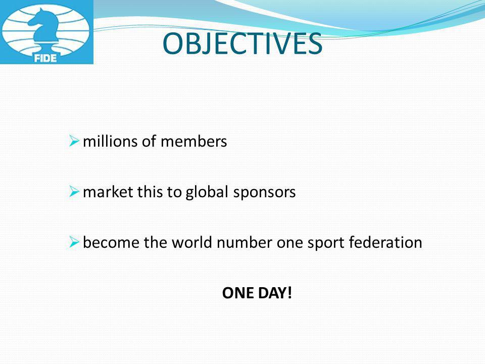 OBJECTIVES millions of members market this to global sponsors become the world number one sport federation ONE DAY!