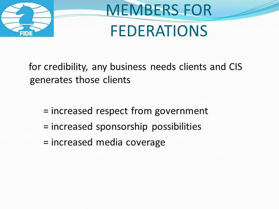 MEMBERS FOR FEDERATIONS for credibility, any business needs clients and CIS generates those clients = increased respect from government = increased sponsorship possibilities = increased media coverage