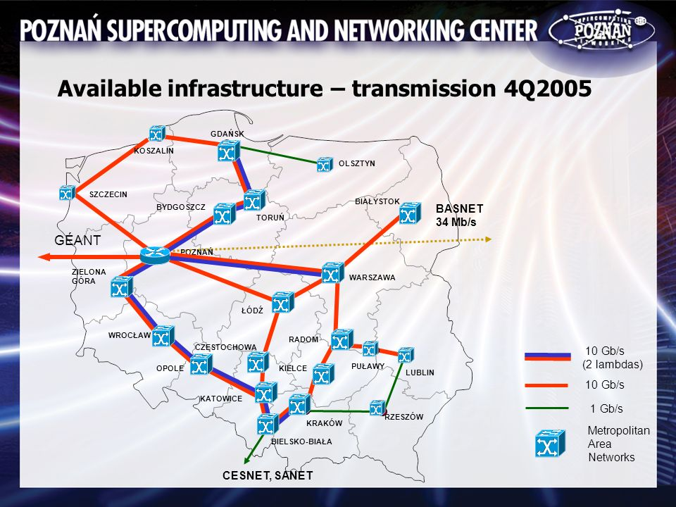 Available infrastructure – transmission 4Q2005