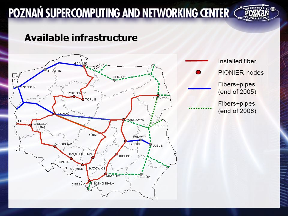 Available infrastructure Installed fiber PIONIER nodes Fibers+pipes (end of 2005) Fibers+pipes (end of 2006)