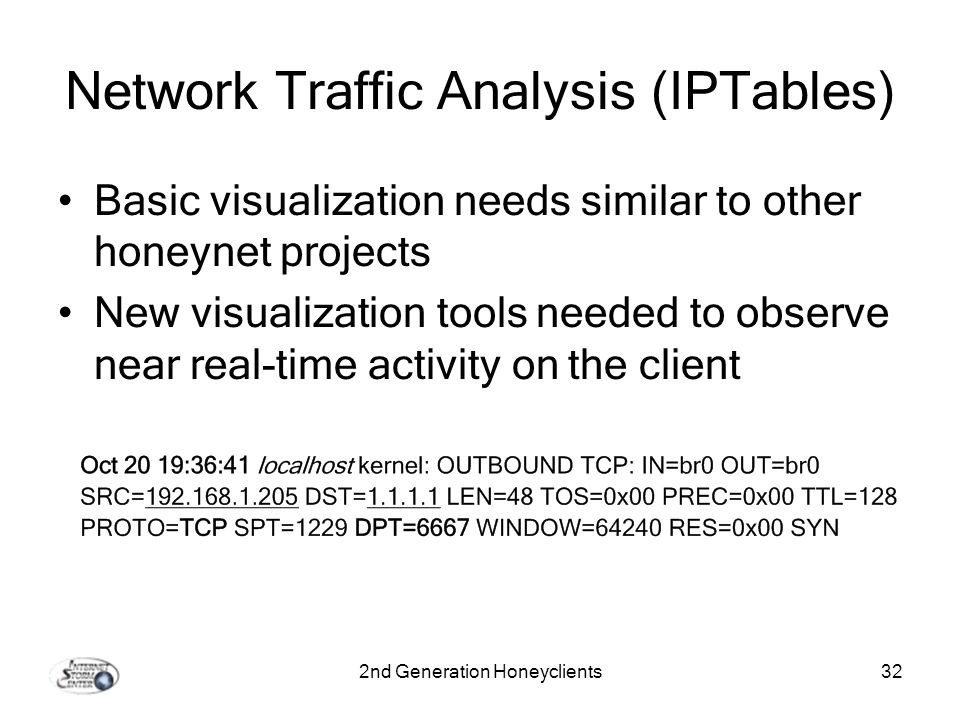 2nd Generation Honeyclients32 Network Traffic Analysis (IPTables) Basic visualization needs similar to other honeynet projects New visualization tools needed to observe near real-time activity on the client