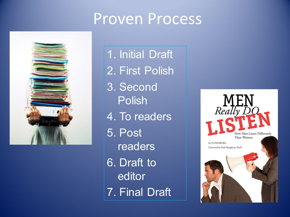 Proven Process 1. Initial Draft 2. First Polish 3.