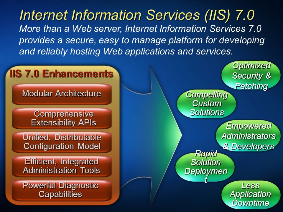 Internet Information Services (IIS) 7.0 More than a Web server, Internet Information Services 7.0 provides a secure, easy to manage platform for developing and reliably hosting Web applications and services.