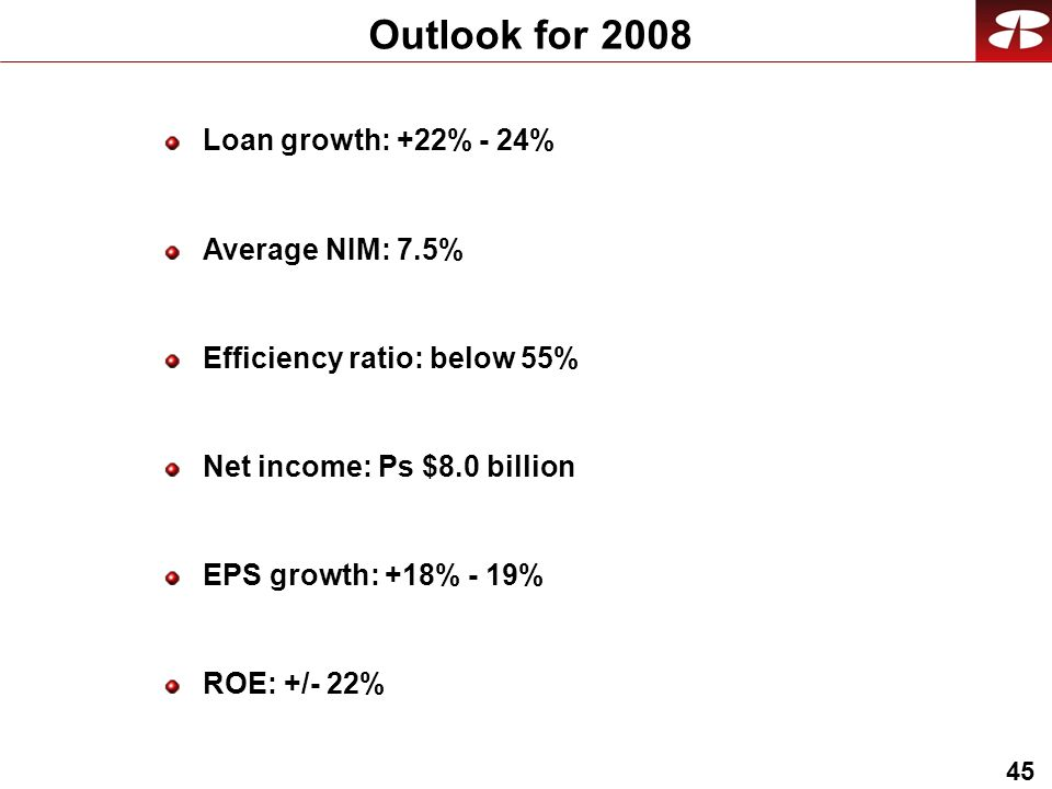 45 Loan growth: +22% - 24% Average NIM: 7.5% Efficiency ratio: below 55% Net income: Ps $8.0 billion EPS growth: +18% - 19% ROE: +/- 22% Outlook for 2008