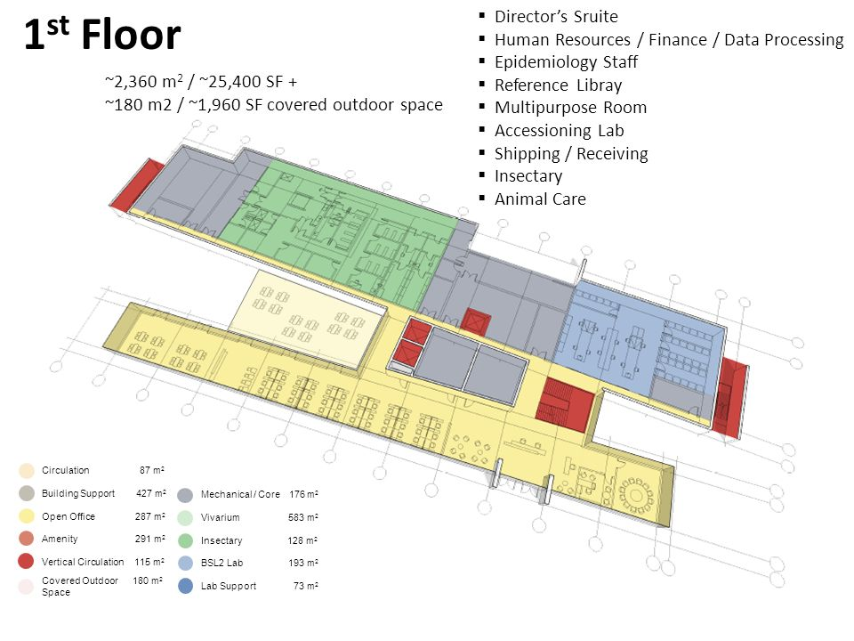 1 st Floor Directors Sruite Human Resources / Finance / Data Processing Epidemiology Staff Reference Libray Multipurpose Room Accessioning Lab Shipping / Receiving Insectary Animal Care ~2,360 m 2 / ~25,400 SF + ~180 m2 / ~1,960 SF covered outdoor space Circulation 87 m 2 Building Support 427 m 2 Open Office 287 m 2 Amenity 291 m 2 Vertical Circulation 115 m 2 Covered Outdoor 180 m 2 Space Mechanical / Core 176 m 2 Vivarium 583 m 2 Insectary 128 m 2 BSL2 Lab 193 m 2 Lab Support 73 m 2