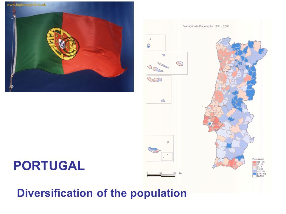 PORTUGAL Diversification of the population