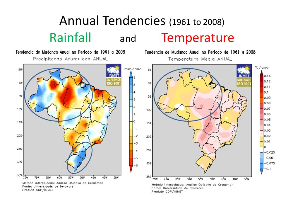 Annual Tendencies (1961 to 2008) Rainfall and Temperature