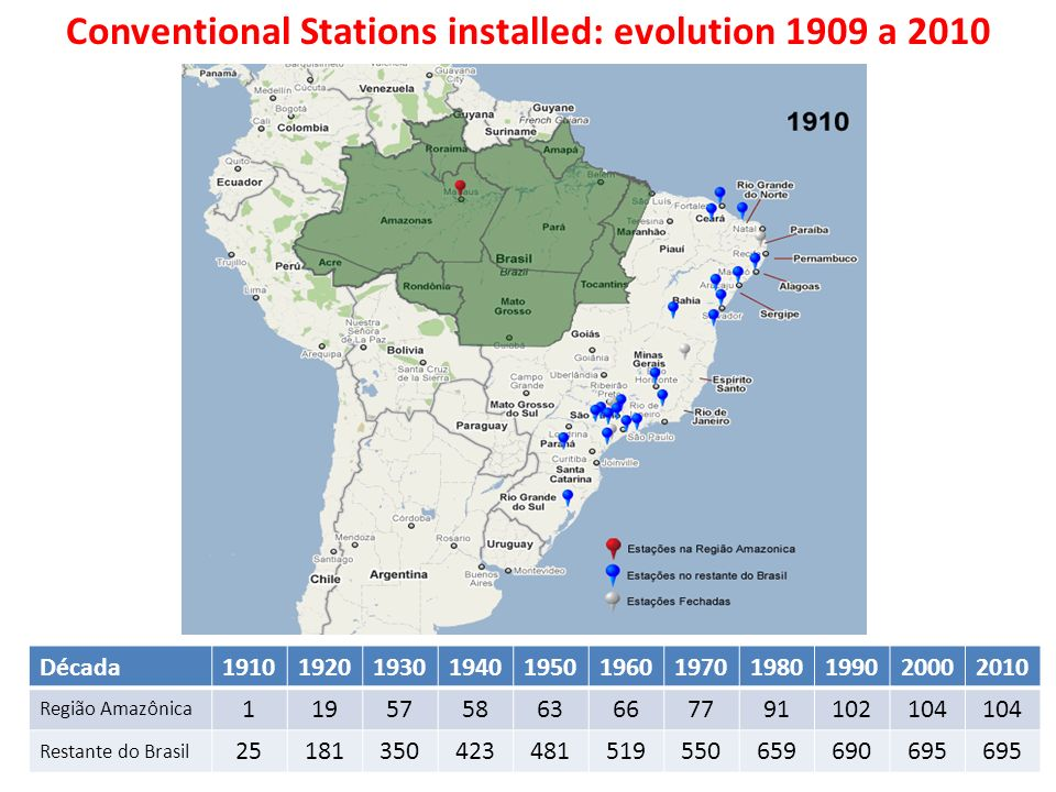 Conventional Stations installed: evolution 1909 a 2010 Década Região Amazônica Restante do Brasil