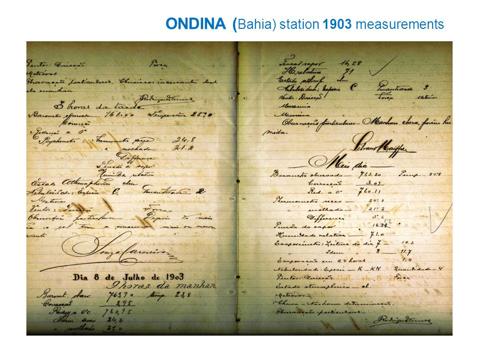 ONDINA ( Bahia) station 1903 measurements