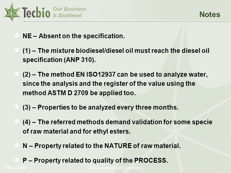 Biodiesel in the Plural 20 May, Eastern Biofuel Conference NE – Absent on the specification.