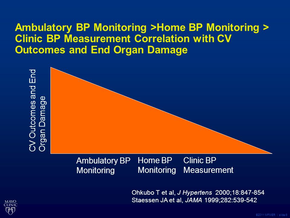 ©2011 MFMER | slide-9 Ambulatory BP Monitoring >Home BP Monitoring > Clinic BP Measurement Correlation with CV Outcomes and End Organ Damage CV Outcomes and End Organ Damage Ambulatory BP Monitoring Home BP Monitoring Clinic BP Measurement Ohkubo T et al, J Hypertens 2000;18: Staessen JA et al, JAMA 1999;282: