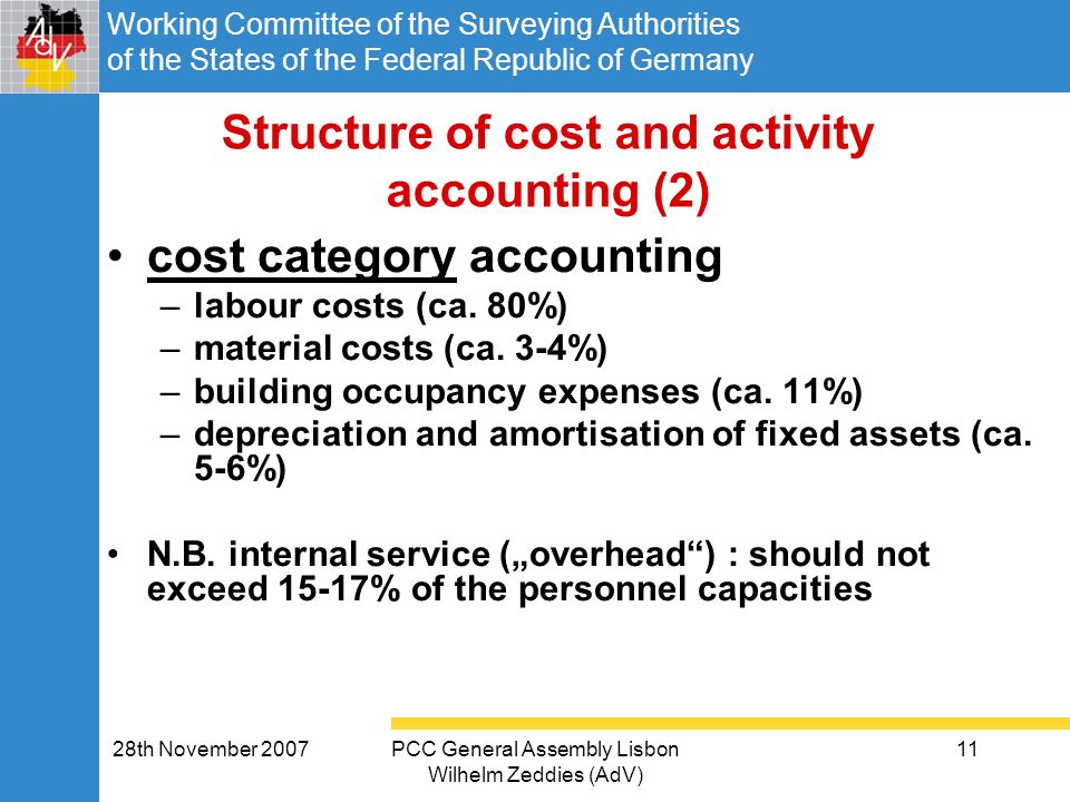 Working Committee of the Surveying Authorities of the States of the Federal Republic of Germany 28th November 2007PCC General Assembly Lisbon Wilhelm Zeddies (AdV) 11 Structure of cost and activity accounting (2) cost category accounting –labour costs (ca.