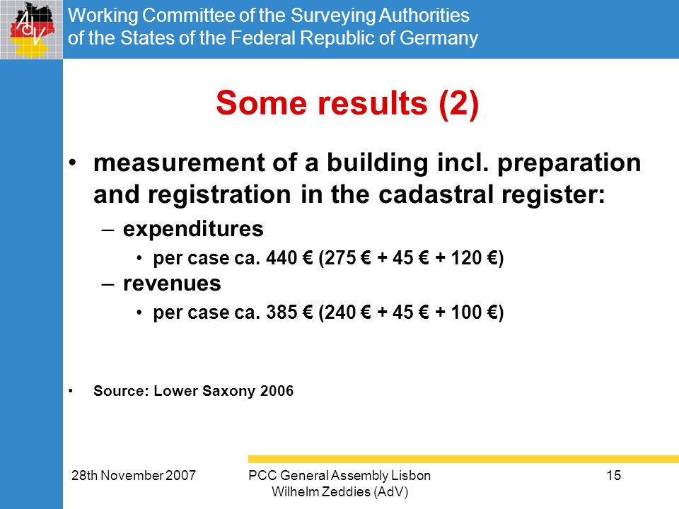 Working Committee of the Surveying Authorities of the States of the Federal Republic of Germany 28th November 2007PCC General Assembly Lisbon Wilhelm Zeddies (AdV) 15 Some results (2) measurement of a building incl.