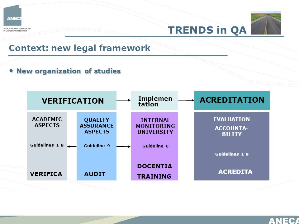 Context: new legal framework New organization of studies New organization of studies VERIFICATION Implemen tation ACREDITATION ACADEMIC ASPECTS Guidelines 1-8 VERIFICA QUALITY ASSURANCE ASPECTS Guideline 9 AUDIT INTERNAL MONITORING UNIVERSITY Guideline 6 DOCENTIA TRAINING EVALUATION ACCOUNTA- BILITY Guidelines 1-9 ACREDITA TRENDS in QA