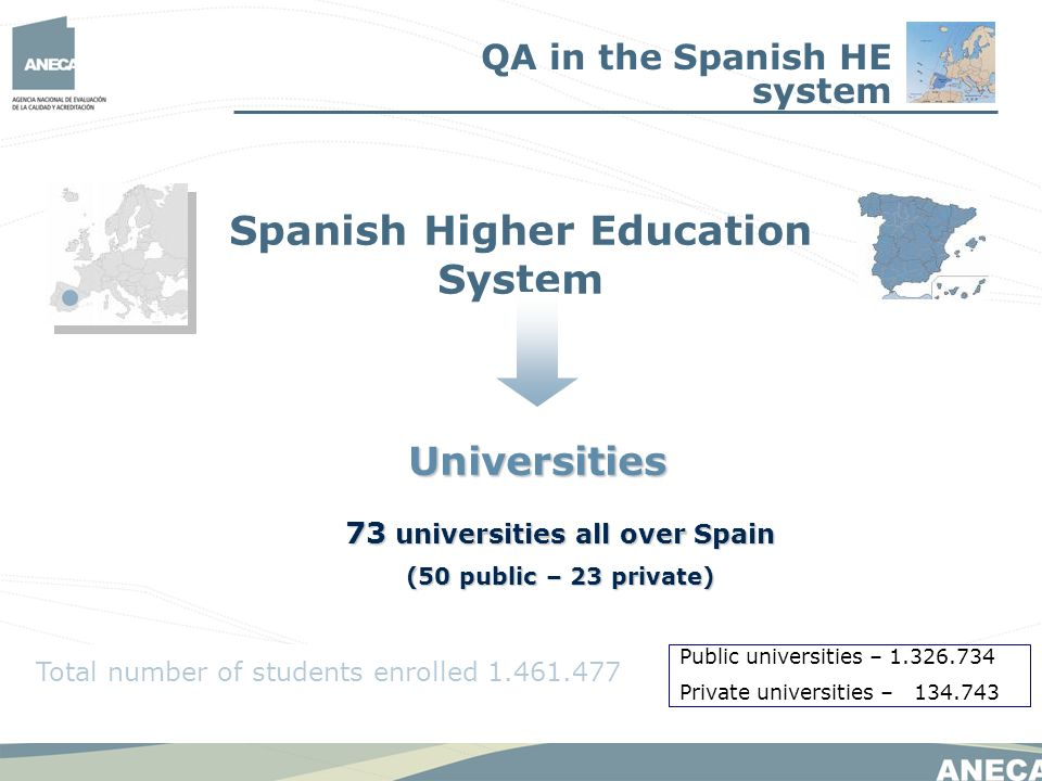 Spanish Higher Education System Universities 73 universities all over Spain (50 public – 23 private) QA in the Spanish HE system Public universities – Private universities – Total number of students enrolled