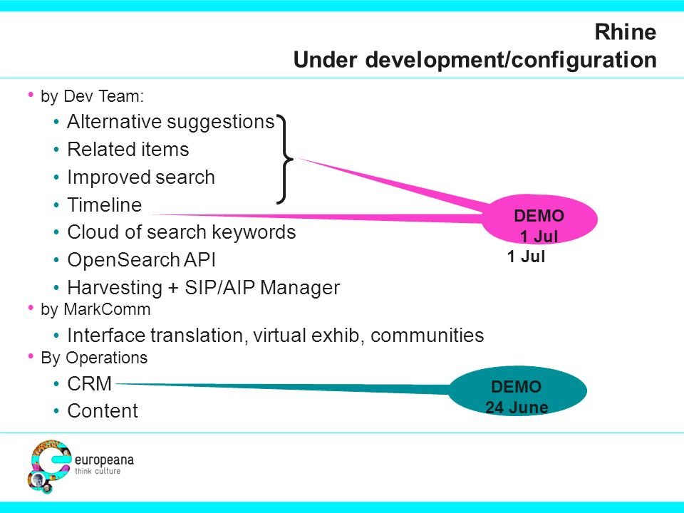 Rhine Under development/configuration by Dev Team: Alternative suggestions Related items Improved search Timeline Cloud of search keywords OpenSearch API Harvesting + SIP/AIP Manager by MarkComm Interface translation, virtual exhib, communities By Operations CRM Content DEM O 1 Jul DEMO 1 Jul DEMO 24 June