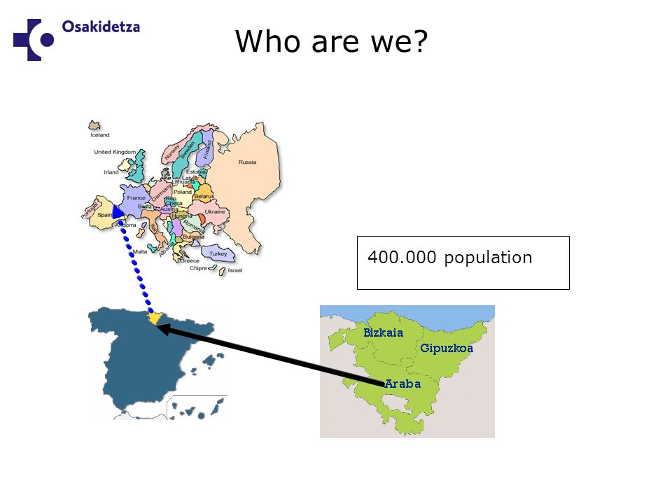 Who are we 400.000 population