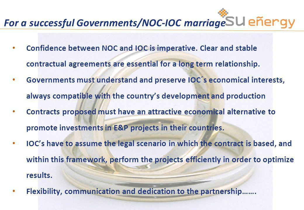 Confidence between NOC and IOC is imperative.