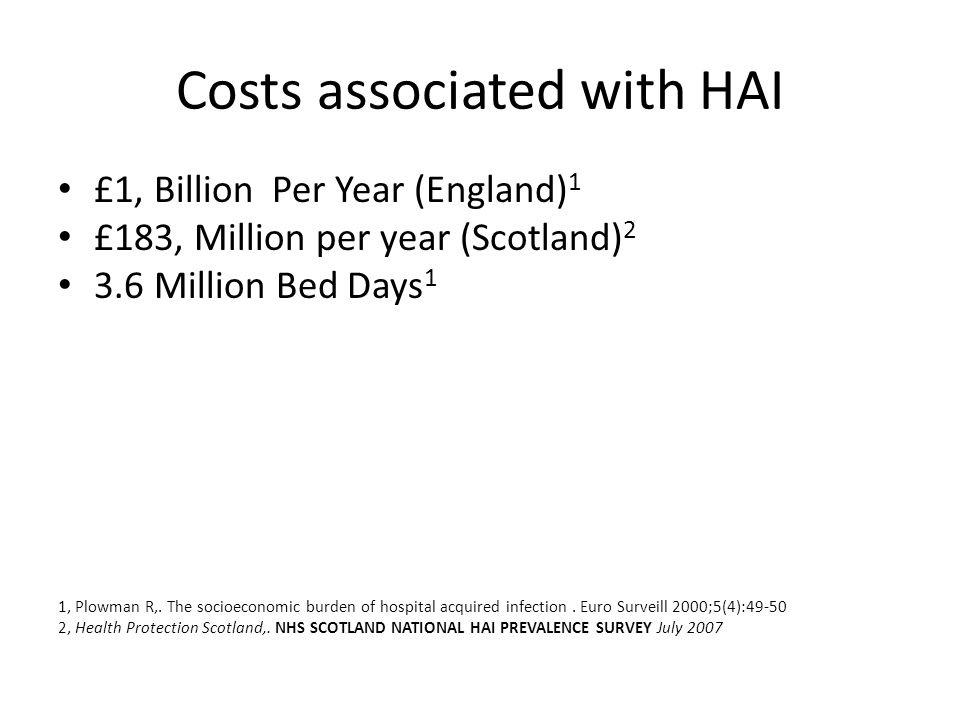 Costs associated with HAI £1, Billion Per Year (England) 1 £183, Million per year (Scotland) 2 3.6 Million Bed Days 1 1, Plowman R,.