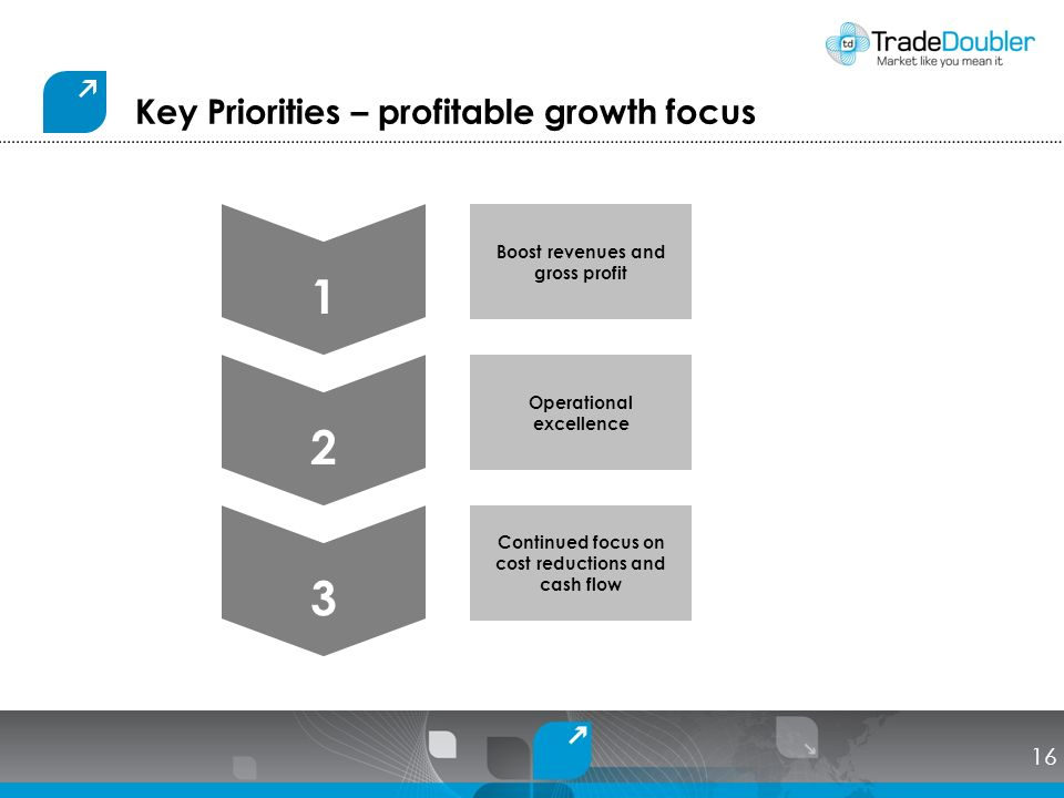Key Priorities – profitable growth focus 1 Boost revenues and gross profit Operational excellence Continued focus on cost reductions and cash flow