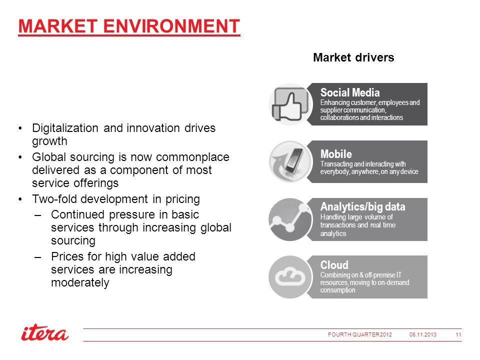 MARKET ENVIRONMENT Digitalization and innovation drives growth Global sourcing is now commonplace delivered as a component of most service offerings Two-fold development in pricing –Continued pressure in basic services through increasing global sourcing –Prices for high value added services are increasing moderately Social Media Enhancing customer, employees and supplier communication, collaborations and interactions Mobile Transacting and interacting with everybody, anywhere, on any device Analytics/big data Handling large volume of transactions and real time analytics Cloud Combining on & off-premise IT resources, moving to on-demand consumption Market drivers 06.11.2013FOURTH QUARTER 2012 11