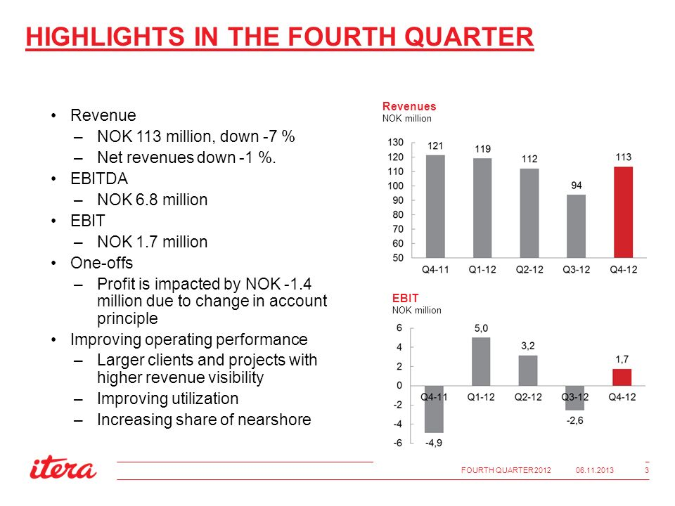 HIGHLIGHTS IN THE FOURTH QUARTER Revenue –NOK 113 million, down -7 % –Net revenues down -1 %.