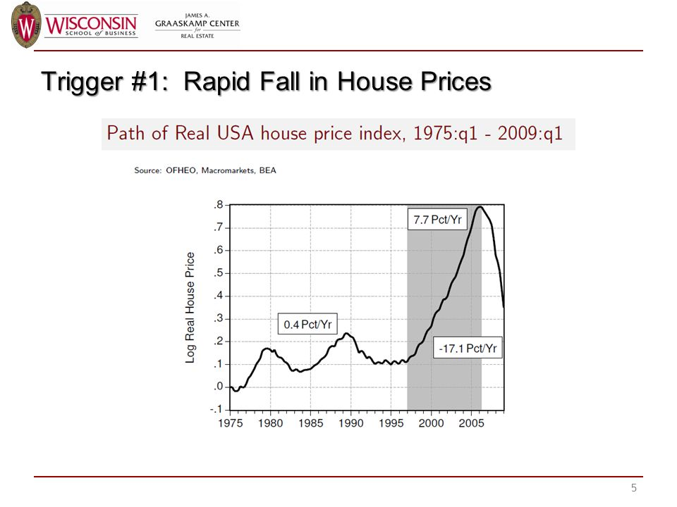 Trigger #1: Rapid Fall in House Prices 5