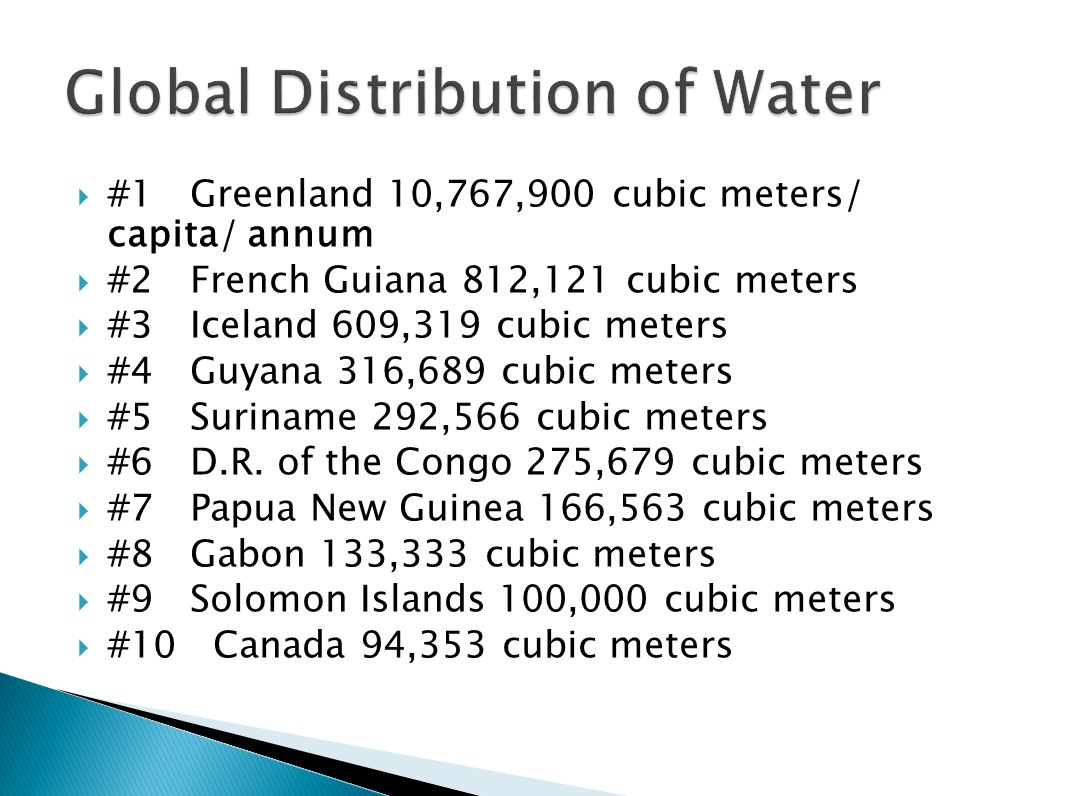 #1 Greenland 10,767,900 cubic meters/ capita/ annum #2 French Guiana 812,121 cubic meters #3 Iceland 609,319 cubic meters #4 Guyana 316,689 cubic meters #5 Suriname 292,566 cubic meters #6 D.R.