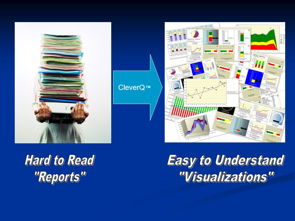 CleverQ Transforms Data to Visualizations