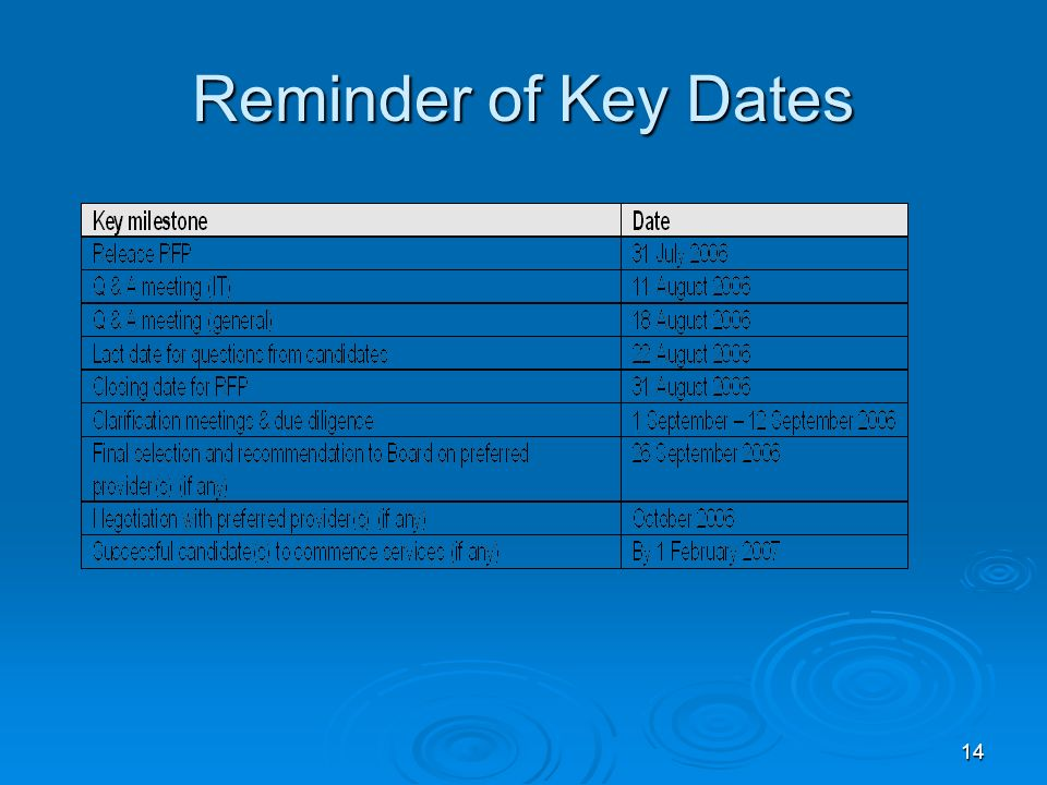 14 Reminder of Key Dates