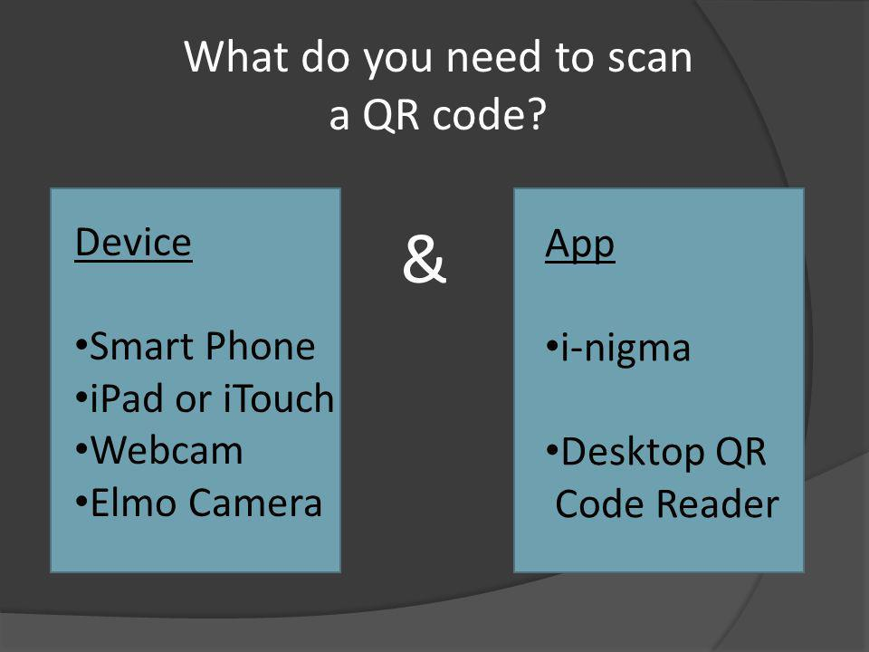 What do you need to scan a QR code.