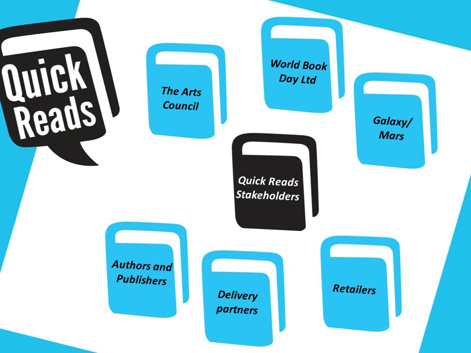 The Arts Council World Book Day Ltd Galaxy/ Mars Quick Reads Stakeholders Authors and Publishers Delivery partners Retailers