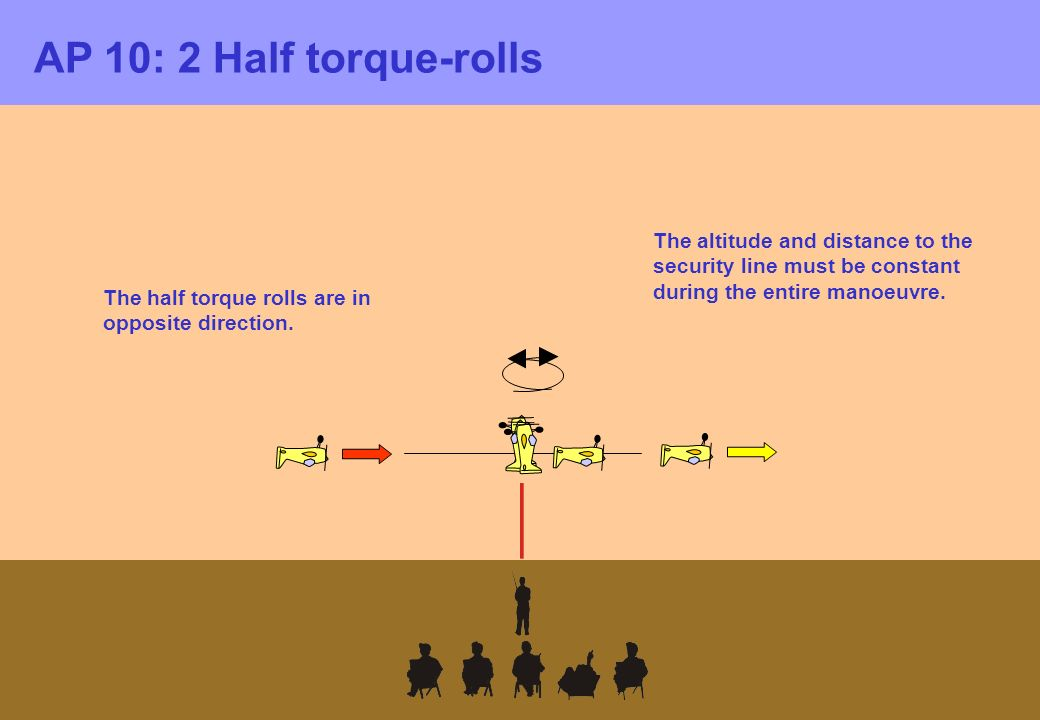 AP 10: 2 Half torque-rolls The altitude and distance to the security line must be constant during the entire manoeuvre.