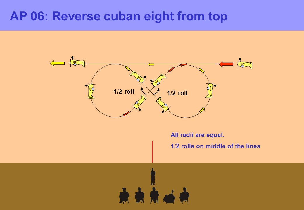 AP 06: Reverse cuban eight from top 1/2 roll All radii are equal. 1/2 rolls on middle of the lines