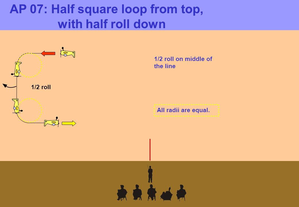 AP 07: Half square loop from top, with half roll down 1/2 roll All radii are equal.