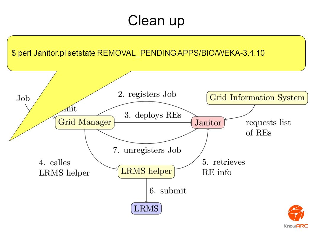 Clean up $ perl Janitor.pl setstate REMOVAL_PENDING APPS/BIO/WEKA-3.4.10