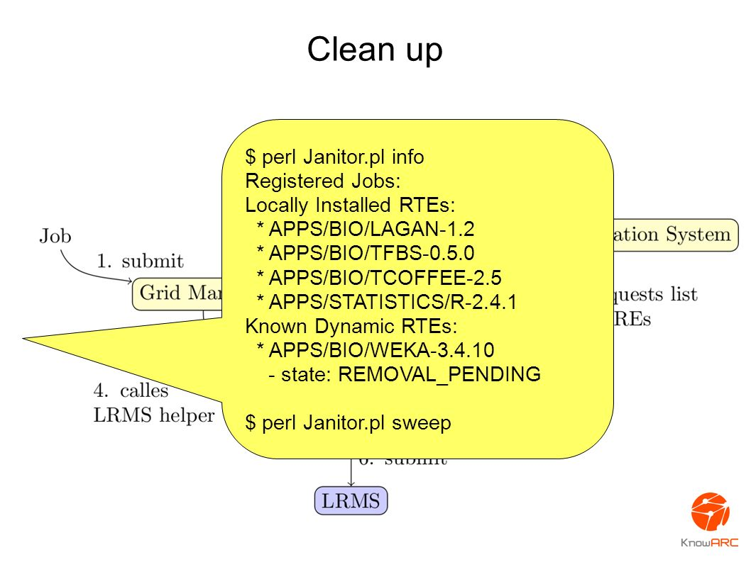 Clean up $ perl Janitor.pl info Registered Jobs: Locally Installed RTEs: * APPS/BIO/LAGAN-1.2 * APPS/BIO/TFBS-0.5.0 * APPS/BIO/TCOFFEE-2.5 * APPS/STATISTICS/R-2.4.1 Known Dynamic RTEs: * APPS/BIO/WEKA-3.4.10 - state: REMOVAL_PENDING $ perl Janitor.pl sweep