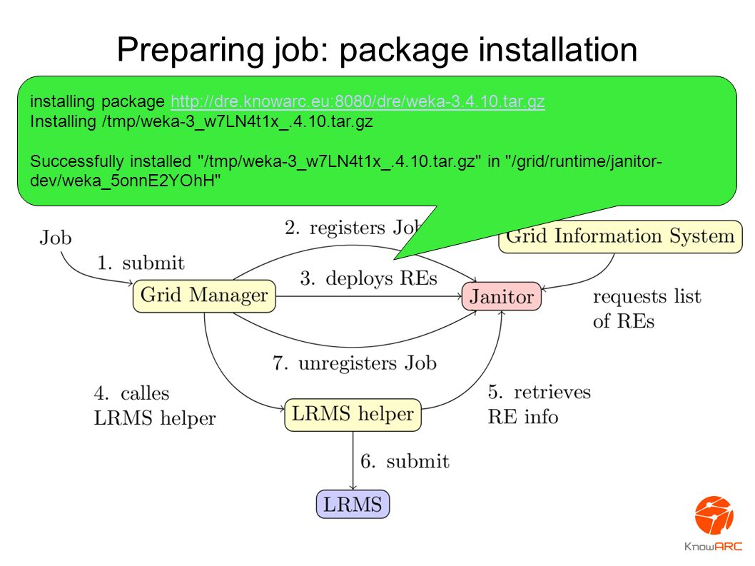 Preparing job: package installation installing package http://dre.knowarc.eu:8080/dre/weka-3.4.10.tar.gzhttp://dre.knowarc.eu:8080/dre/weka-3.4.10.tar.gz Installing /tmp/weka-3_w7LN4t1x_.4.10.tar.gz Successfully installed /tmp/weka-3_w7LN4t1x_.4.10.tar.gz in /grid/runtime/janitor- dev/weka_5onnE2YOhH