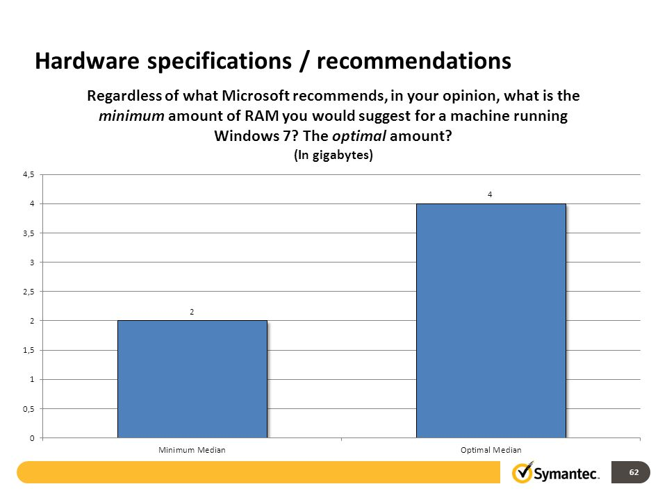 Hardware specifications / recommendations 62