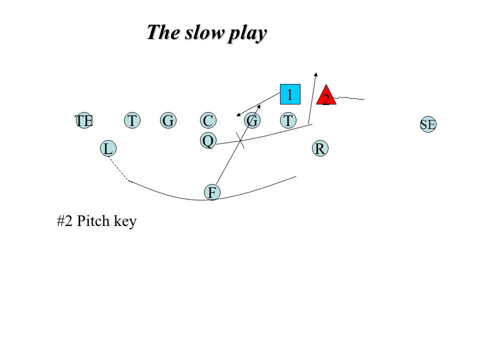 The slow play TGC Q G F TE RL T SE 1 2 #2 Pitch key