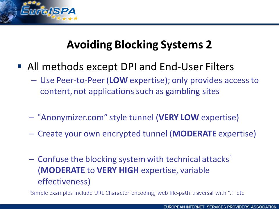 EUROPEAN INTERNET SERVICES PROVIDERS ASSOCIATION Avoiding Blocking Systems 2 All methods except DPI and End-User Filters – Use Peer-to-Peer (LOW expertise); only provides access to content, not applications such as gambling sites – Anonymizer.com style tunnel (VERY LOW expertise) – Create your own encrypted tunnel (MODERATE expertise) – Confuse the blocking system with technical attacks 1 (MODERATE to VERY HIGH expertise, variable effectiveness) 1 Simple examples include URL Character encoding, web file-path traversal with..