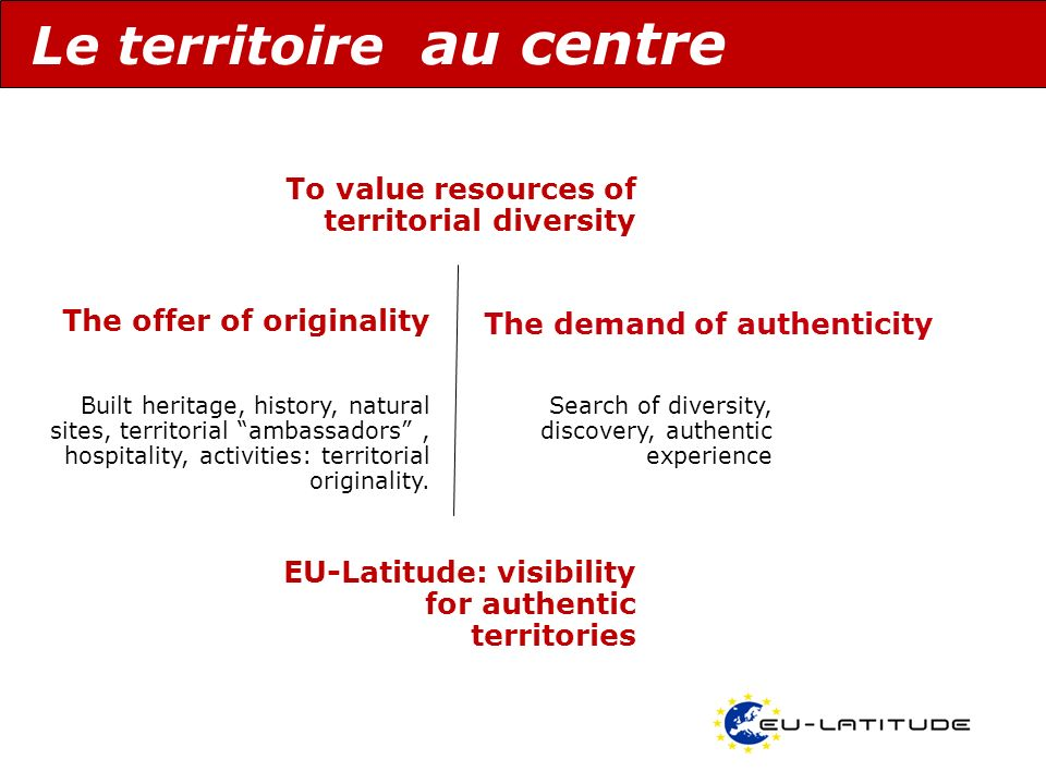 Le territoire au centre The demand of authenticity The offer of originality Built heritage, history, natural sites, territorial ambassadors, hospitality, activities: territorial originality.