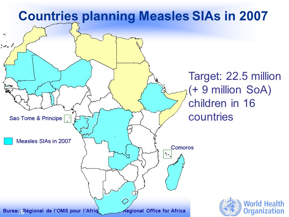 Bureau Régional de lOMS pour lAfrique / WHO Regional Office for Africa 15 Countries planning Measles SIAs in 2007 Target: 22.5 million (+ 9 million SoA) children in 16 countries