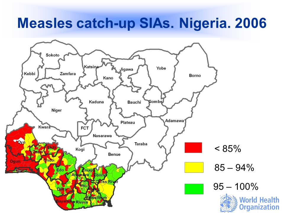 Bureau Régional de lOMS pour lAfrique / WHO Regional Office for Africa 9 Measles catch-up SIAs.