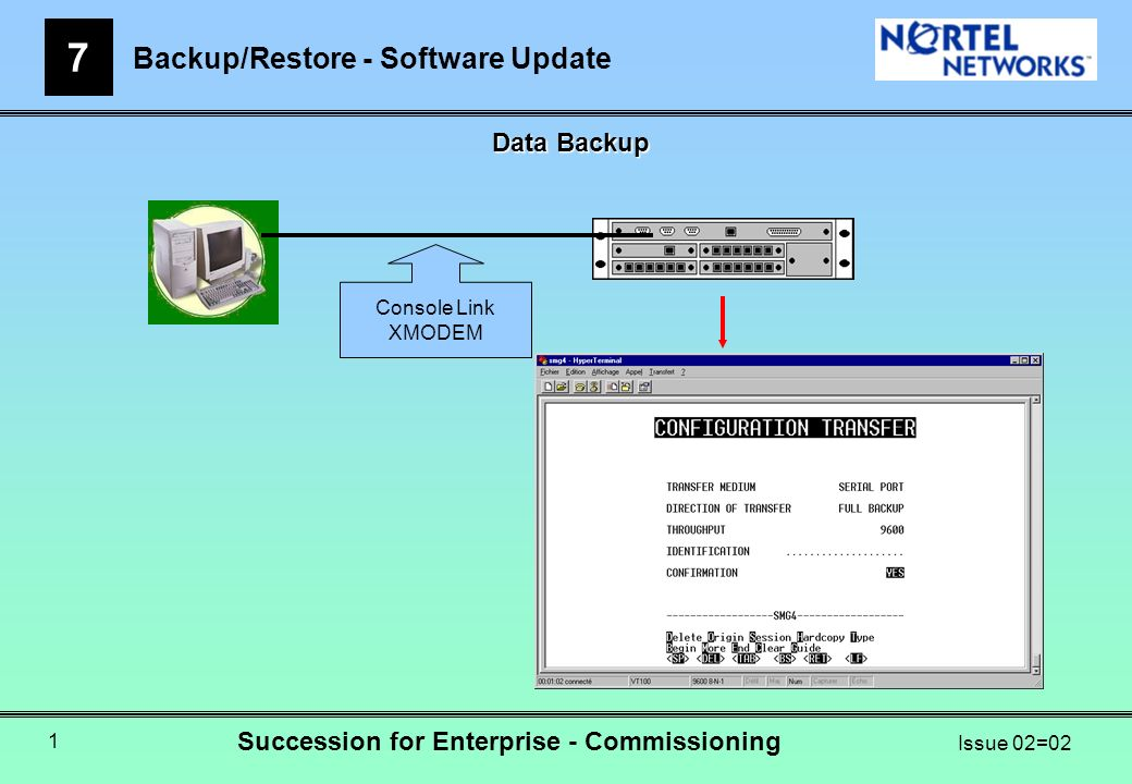 Backup/Restore - Software Update 7 Succession for Enterprise - Commissioning Issue 02=02 1 Data Backup Console Link XMODEM
